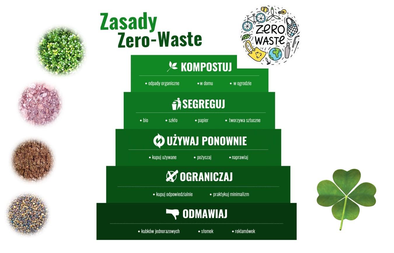 zero waste znicze